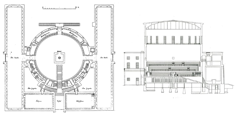 Biblioteca Estocolmo Planta y seccion